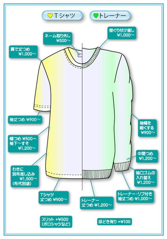 Tシャツ・トレーナー料金表